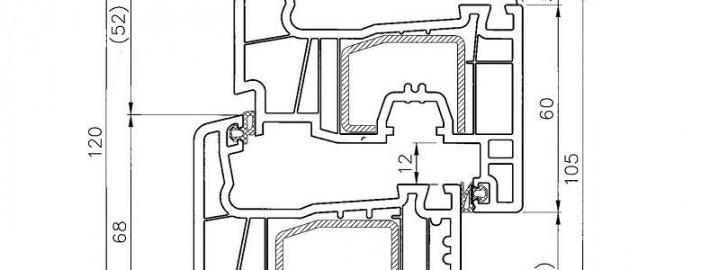 POST profile termopan